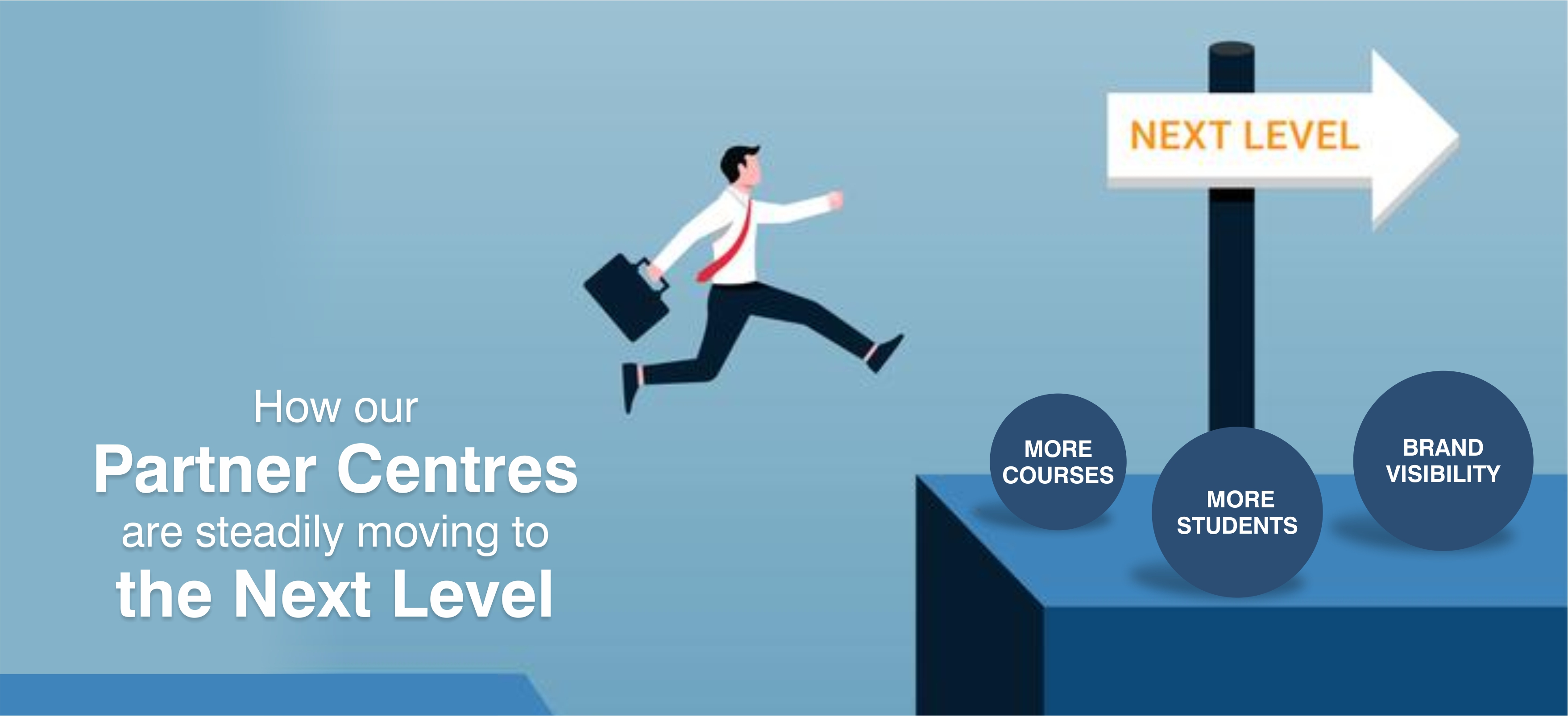 How Our Partner Centres Are Steadily Moving To The Next Level